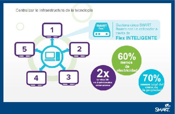productos_para_empresas_smart_flex